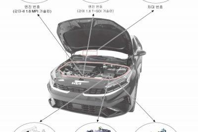 Рассекречен серийный дизайн нового Kia Cerato